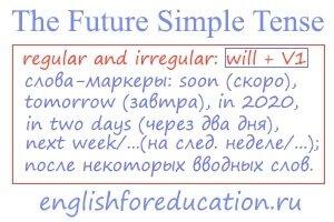 Простое будущее время в английском языке (The Future Simple Tense)