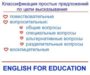 Классификация простых предложений по цели высказывания
